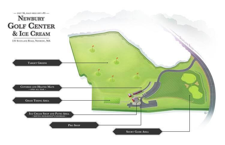 golf center layout